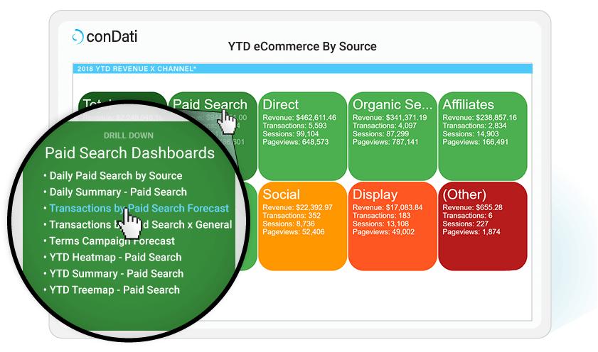 dashboard-drilldown-revenue-by-source-1